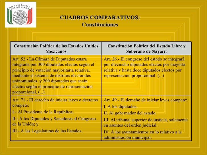 12 administracion municipal for Camara de diputados leyes