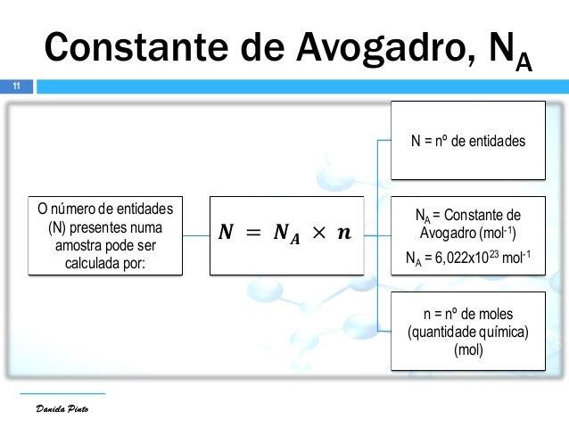 Full name of avogadro