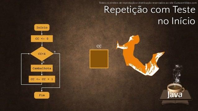 Todos os direitos de reprodução e distribuição reservados ao site CursoemVideo.com Início CC <- 0 Fim Cambalhota CC <- CC ...