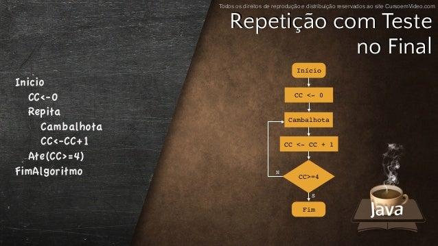 Todos os direitos de reprodução e distribuição reservados ao site CursoemVideo.com Inicio CC<-0 Repita Cambalhota CC<-CC+1...