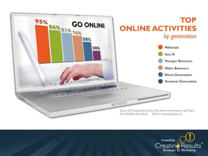 12 baby-boomer-seniors-online-social-media-stats-charts Slide 3