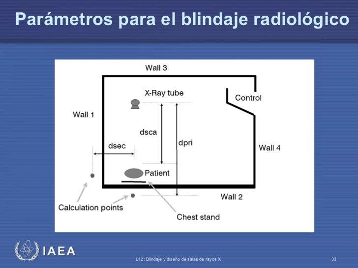 12 blindaje y dise o de instalaciones para rayos x