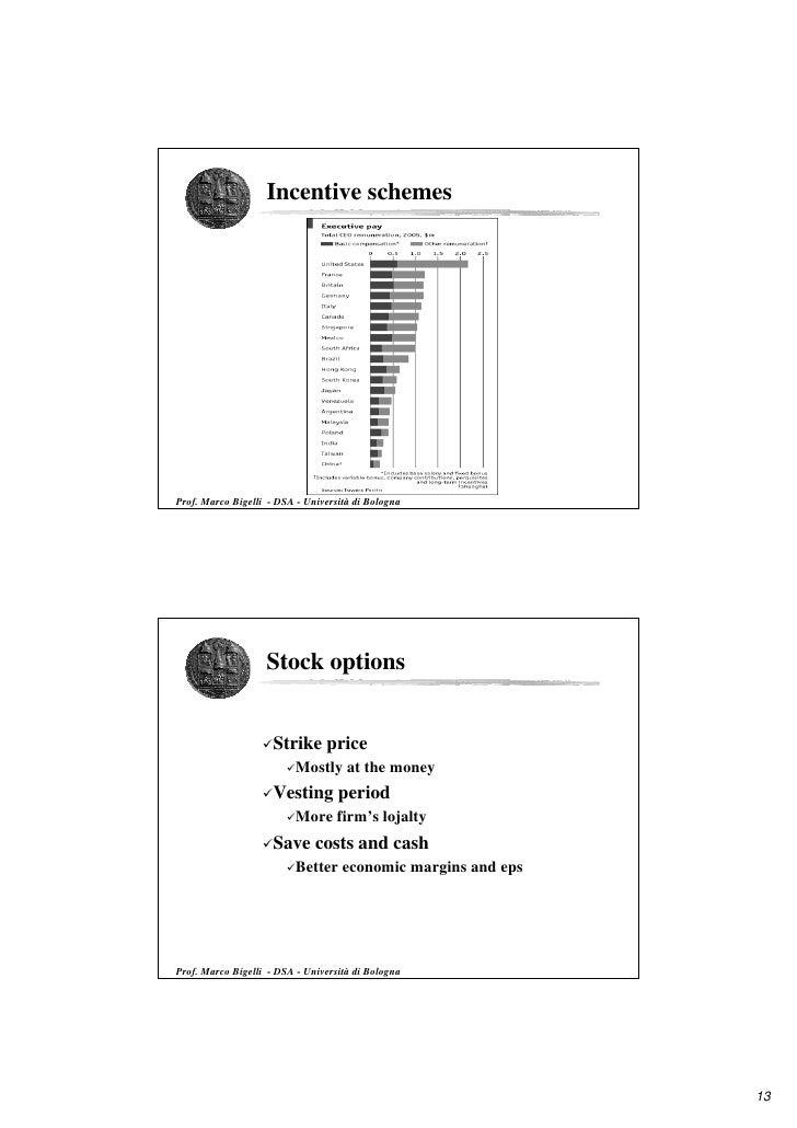 Stock options vesting period