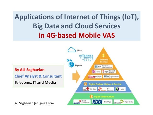 Applications of Internet of Things (IoT), Big Data and Cloud Services in 4G-based Mobile VAS By ALI Saghaeian Chief Analys...