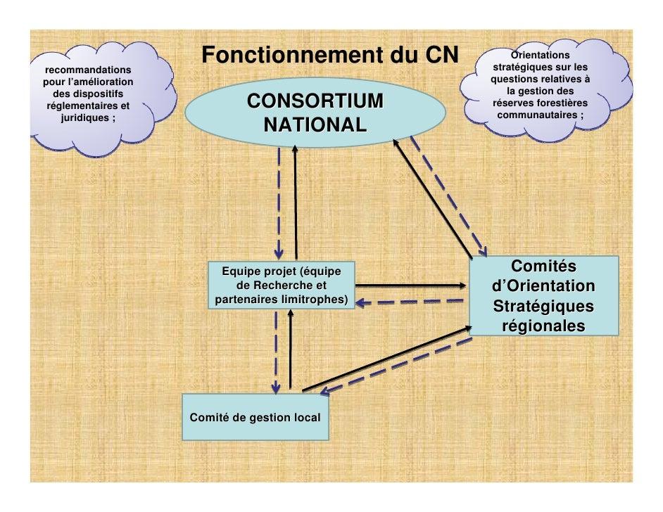 Capitalisation des apprentissages et de la production de connaissances  Activités     Populations   Techniciens Elus locau...