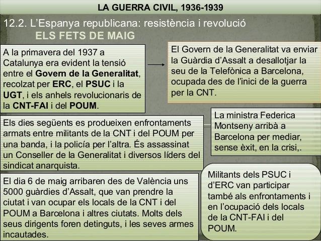 LA GUERRA CIVIL, 1936-1939  12.2. L'Espanya republicana: resistència i revolució ELS FETS DE MAIG A la primavera del 1937 ...