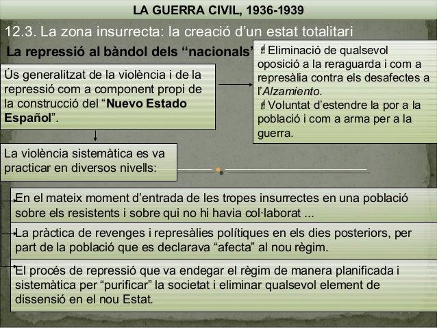 """LA GUERRA CIVIL, 1936-1939  12.3. La zona insurrecta: la creació d'un estat totalitari La repressió al bàndol dels """"nacion..."""