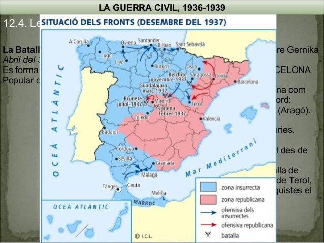 LA GUERRA CIVIL, 1936-1939  12.4. Les operacions militars La Batalla del Nord Abril del 37 – Març del 38 Es forma l' Exèrc...