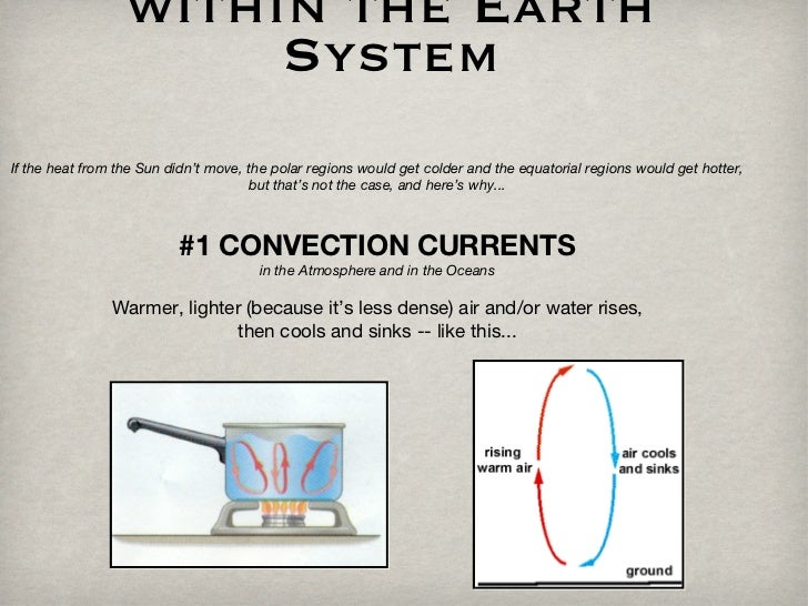 Heat Distribution within the Earth System If the heat from the Sun didn't move, the polar regions would get colder and the...