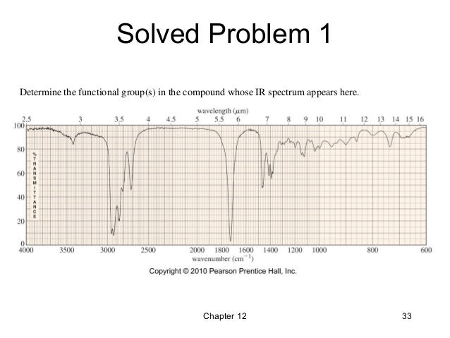 uv spectroscopy problems and solutions pdf