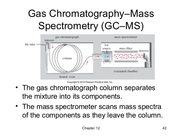 12 - Infrared Spectroscopy and Mass Spectrometry - Wade 7th