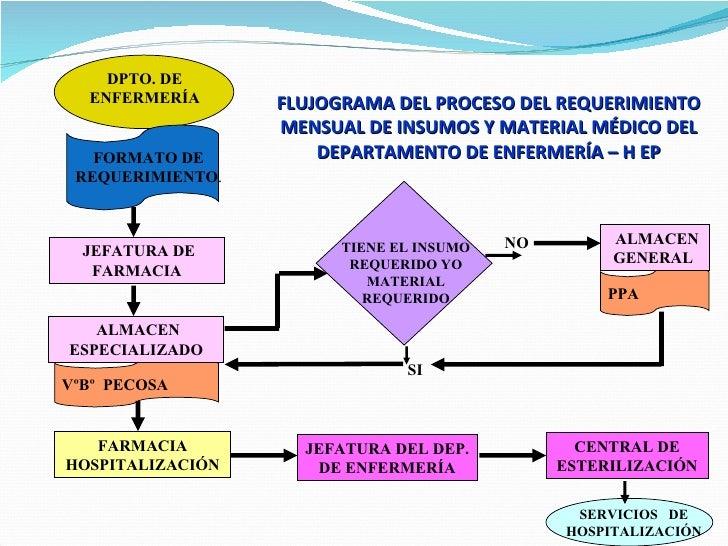 tecnica mapas de los recursos naturales iica pdf