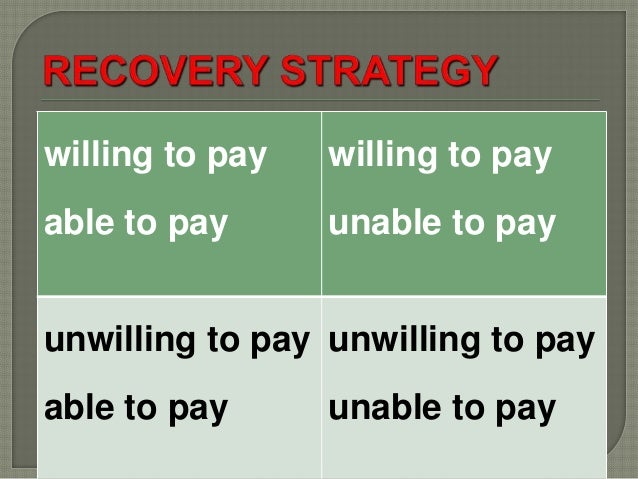 12. npa & recovery management - 웹