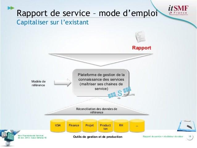 Rapport de service – mode d'emploi Capitaliser sur l'existant  Rapport  Plateforme de gestion de la connaissance des servi...