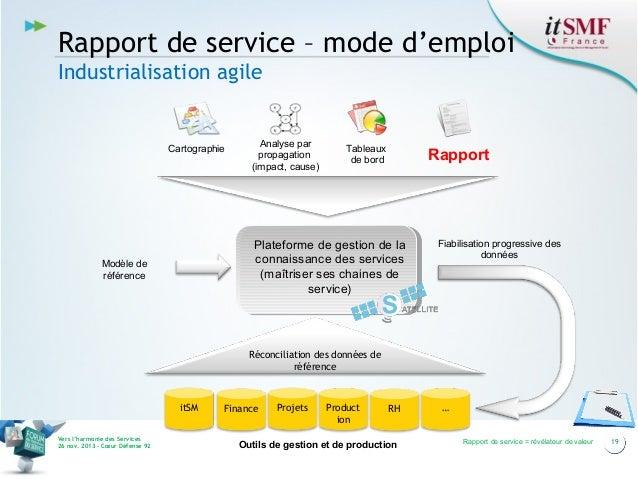 Rapport de service – mode d'emploi Industrialisation agile  Cartographie  Analyse par propagation (impact, cause)  Tableau...