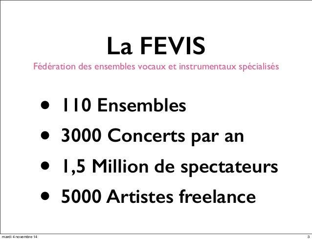 La FEVIS  Fédération des ensembles vocaux et instrumentaux spécialisés  • 110 Ensembles  • 3000 Concerts par an  • 1,5 Mil...