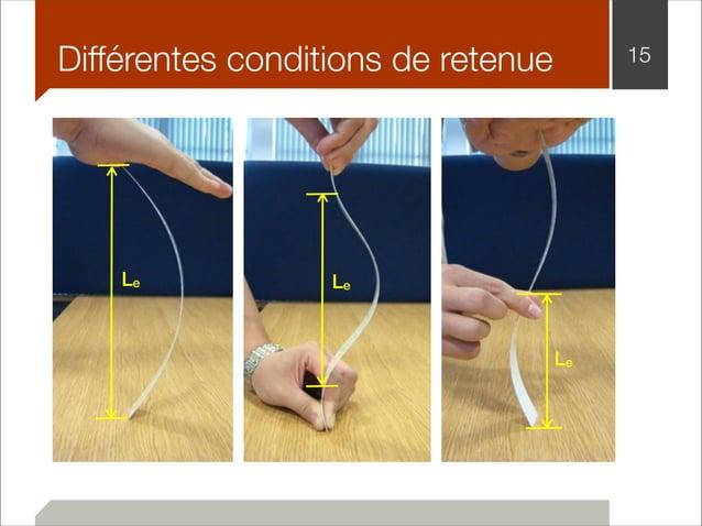Différentes conditions de retenue 15  Le Le  Le