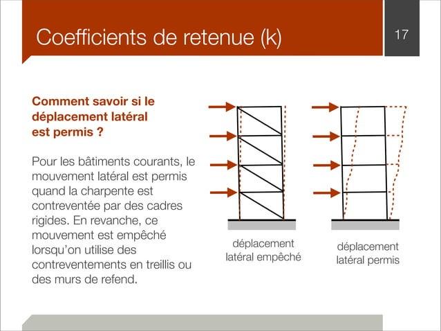 Coefficients de retenue (k) 17  Comment savoir si le  déplacement latéral  est permis ?  Pour les bâtiments courants, le  ...