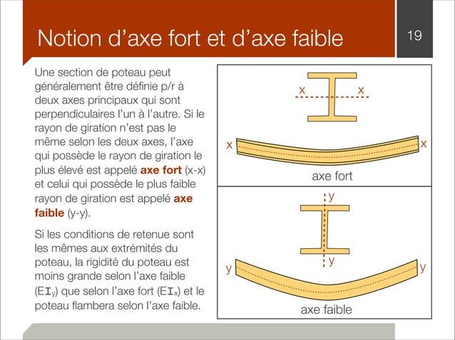 Notion d'axe fort et d'axe faible 19  Une section de poteau peut  généralement être définie p/r à  x x  deux axes principa...