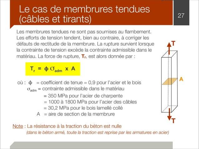 27 Le cas de membrures tendues  (câbles et tirants)  Les membrures tendues ne sont pas soumises au flambement.  Les effort...