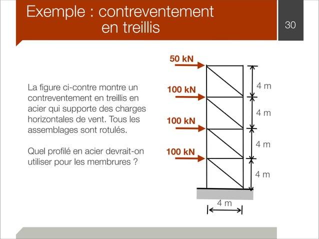 Exemple : contreventement  en treillis 30  50 kN  100 kN  100 kN  100 kN  4 m  4 m  4 m  4 m  4 m  La figure ci-contre mon...