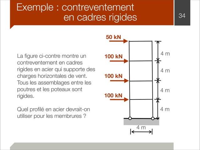 Exemple : contreventement  en cadres rigides 34  La figure ci-contre montre un  contreventement en cadres  rigides en acie...