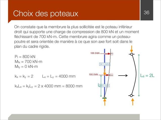 Choix des poteaux 36  On constate que la membrure la plus sollicitée est le poteau inférieur  droit qui supporte une charg...