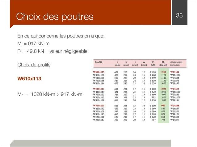 Choix des poutres 38  En ce qui concerne les poutres on a que:  Mf = 917 kN-m  Pf = 49,8 kN = valeur négligeable  Choix du...