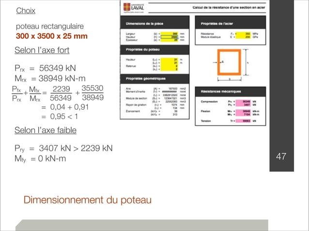 Choix  poteau rectangulaire  300 x 3500 x 25 mm  + = 2239  Dimensionnement du poteau  47  Selon l'axe fort  Prx = 56349 kN...
