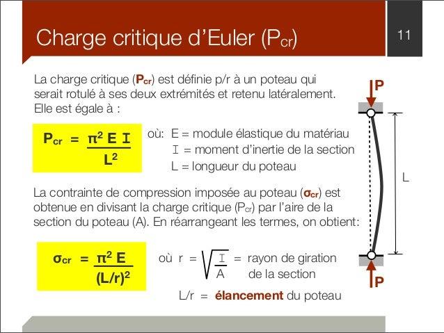Charge critique d'Euler (Pcr) 11  P  P  La charge critique (Pcr) est définie p/r à un poteau qui  serait rotulé à ses deux...