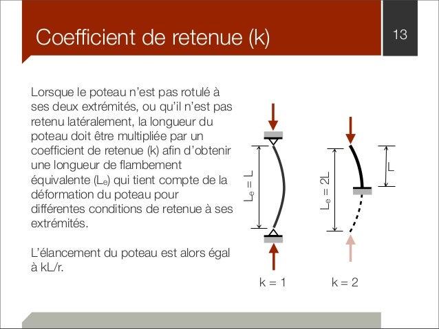 Coefficient de retenue (k) 13  Lorsque le poteau n'est pas rotulé à  ses deux extrémités, ou qu'il n'est pas  retenu latér...