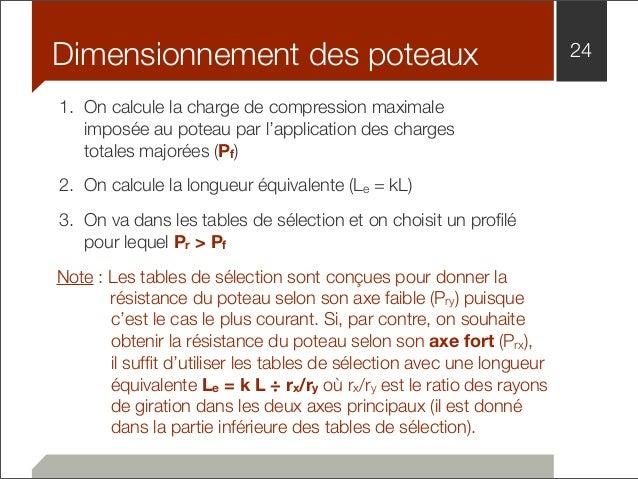 Dimensionnement des poteaux 24  1. On calcule la charge de compression maximale  imposée au poteau par l'application des c...