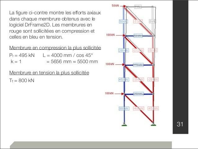 31  La figure ci-contre montre les efforts axiaux  dans chaque membrure obtenus avec le  logiciel DrFrame2D. Les membrures...