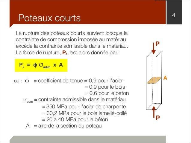 Poteaux courts 4  La rupture des poteaux courts survient lorsque la  contrainte de compression imposée au matériau  excède...