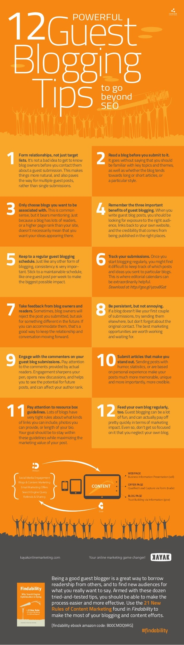 12Guest Blogging Tips POWERFUL  PLEASE SHARE (Always Attribute)  to go beyond SEO  3 5 7 9  Only choose blogs you want to ...