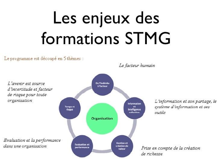 Les enjeux desformations STMG