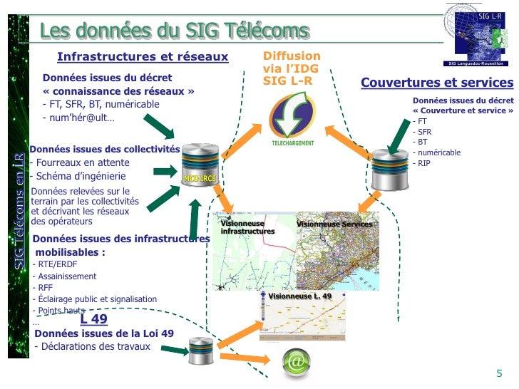 Les données du SIG Télécoms                           Infrastructures et réseaux                 Diffusion                ...
