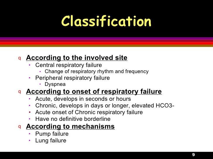 12.respiratory failure, Skeleton