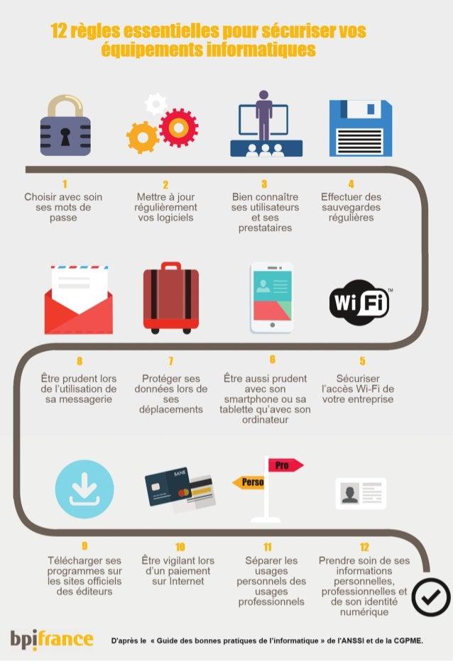 Infographie : 12 règles pour sécuriser vos équipements informatiques