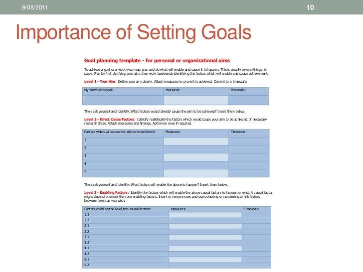 Sales Training Template. sales agenda template 5 free word pdf ...