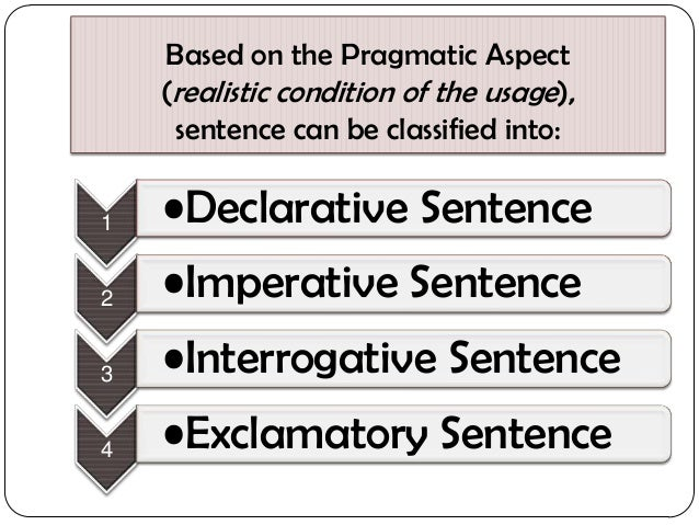 The pragmatic aspects of the sentence