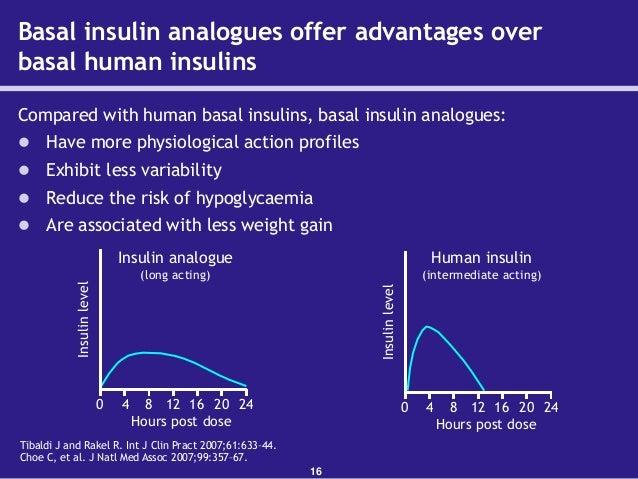 ueda2013 basal insulin versus premixed insulin. Black Bedroom Furniture Sets. Home Design Ideas