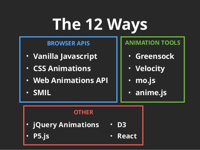 Jquery animate move div phpsourcecode net - Jquery rotate div ...