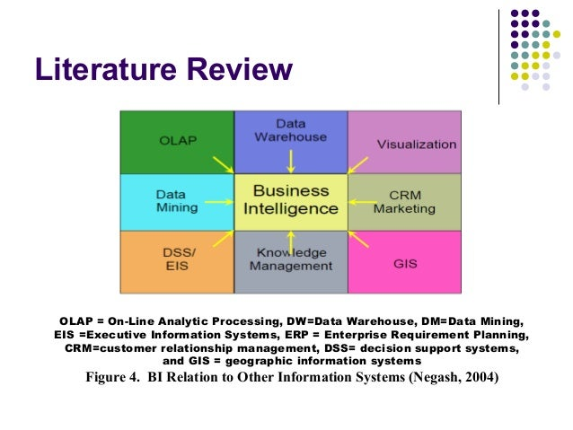 Strategic thinking and decision making: Literature review