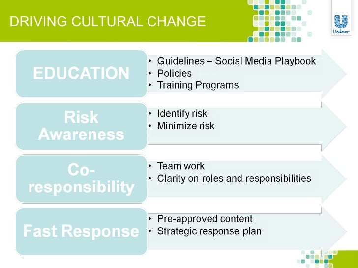 social media and culture change