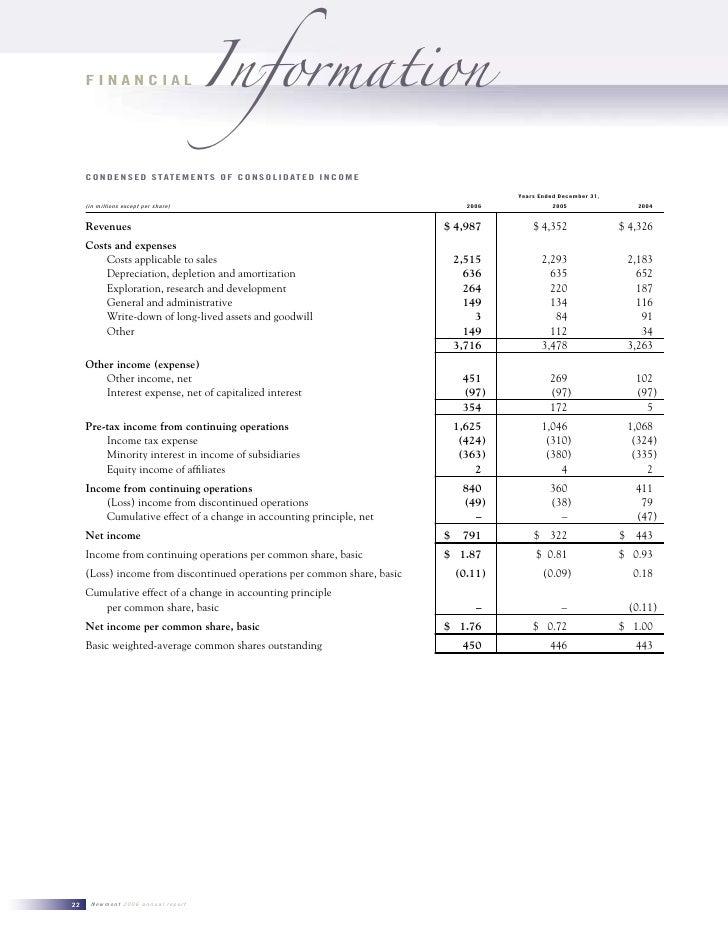 Newmont Mining 2006annualreport