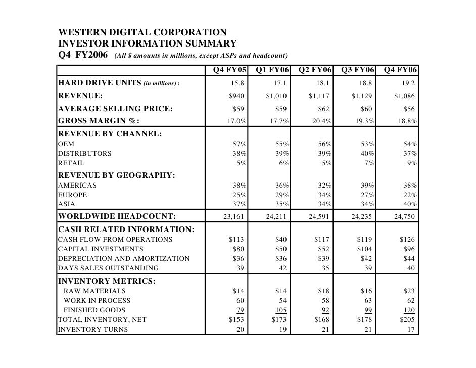 WESTERN DIGITAL CORPORATION INVESTOR INFORMATION SUMMARY Q4 FY2006 (All $ amounts in millions, except ASPs and headcount) ...