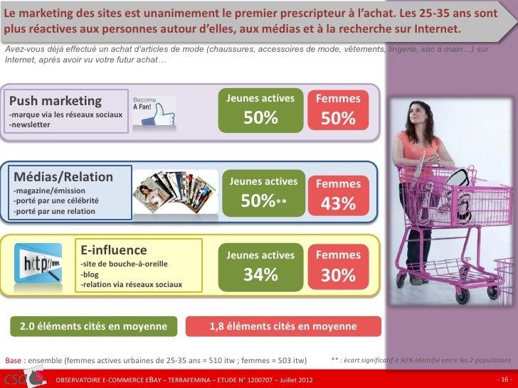 Le marketing des sites est unanimement le premier prescripteur à l'achat. Les 25-35 ans sontplus réactives aux personnes a...
