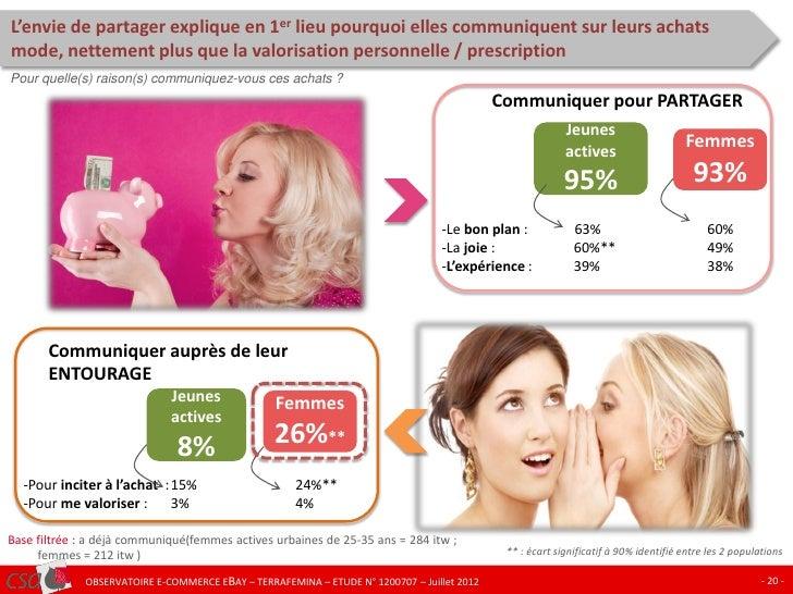 L'envie de partager explique en 1er lieu pourquoi elles communiquent sur leurs achatsmode, nettement plus que la valorisat...