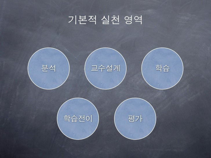 1강 기업교육론 20110302